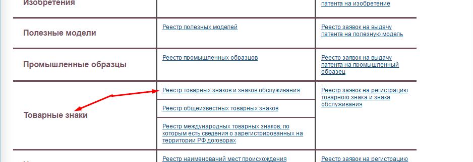 открытые реестры товарных знаков